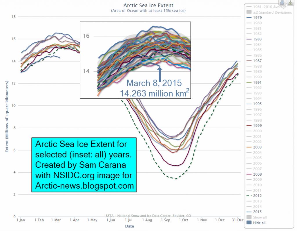 Extensión de hielo ártico Marzo 2015