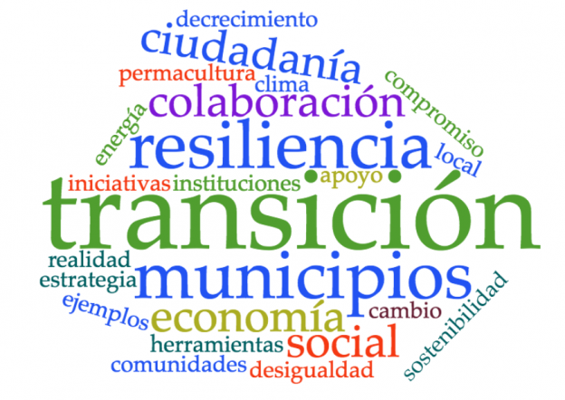 Wordle Transición