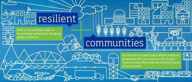 evaluación de resiliencia comunitaria