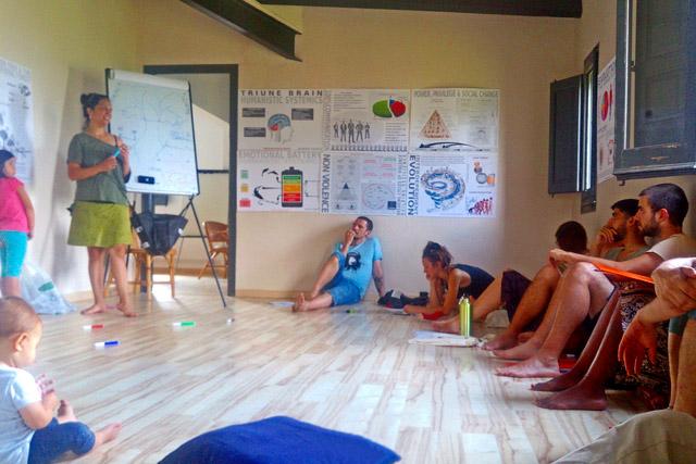 Youth Changemakers Training: contenido y metodología